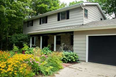 Marquette MI Single Family Home Pending w/Contingency: $319,900