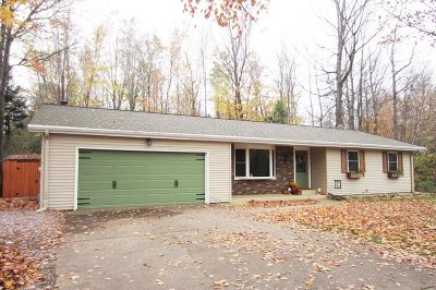 Marquette MI Single Family Home Pending w/Contingency: $254,500