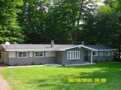 Marquette MI Single Family Home For Sale: $184,900