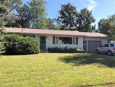 Marquette Single Family Home Pending w/Contingency: 1300 West Ave
