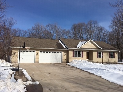 Marquette Single Family Home Pending w/Contingency: 23 Grandview Cr