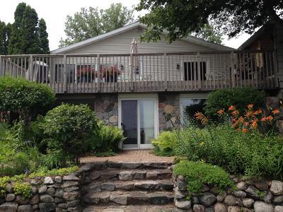 Bemidji Single Family Home For Sale: 2900 Birchmont Drive NE