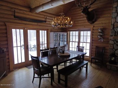 Bemidji Single Family Home For Sale: 8511 White Oak Street NE