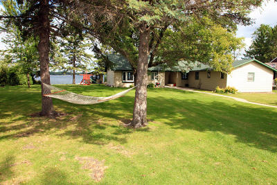 Lake Residential For Sale: 658 South Shore Dr