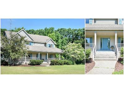 Saint Cloud Single Family Home For Sale: 4810 15th Avenue SE