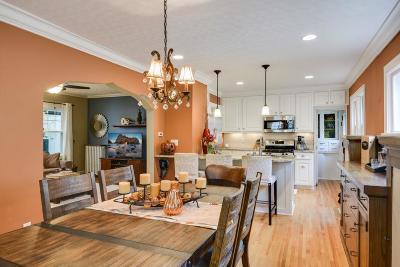 Saint Paul Single Family Home For Sale: 1167 Juliet Avenue