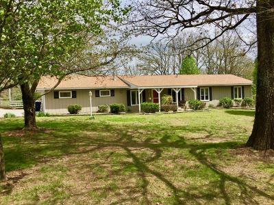 Strafford Single Family Home For Sale: 6374 North Farm Road 227