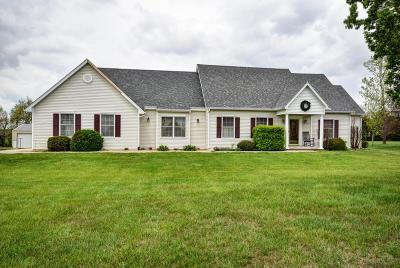 Marshfield Single Family Home For Sale: 188 Munson Hill Drive