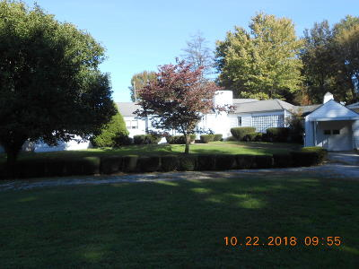 Springfield MO Single Family Home For Sale: $129,500