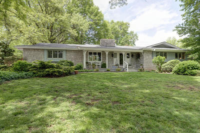 Springfield Single Family Home For Sale: 1943 East Meadow Drive