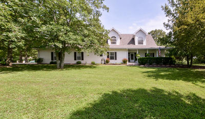 Taney County Single Family Home For Sale: 128 Rainbow Circle