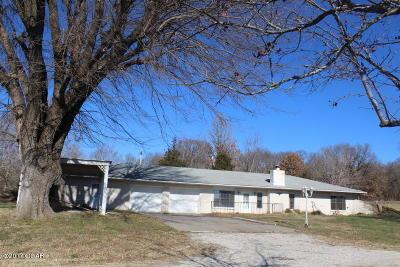Seneca Single Family Home For Sale: 5407 Kentucky Road
