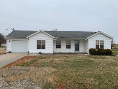 Carl Junction MO Rental For Rent: $895