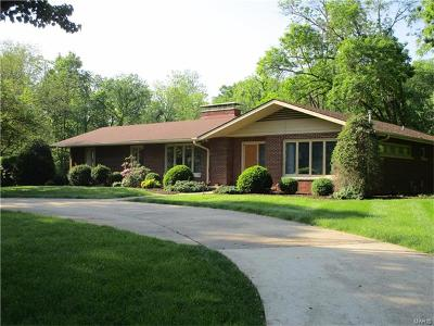 Hannibal Single Family Home For Sale: 3701 West Ely
