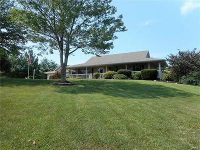 Highland Single Family Home For Sale: 3350 Bush Drive