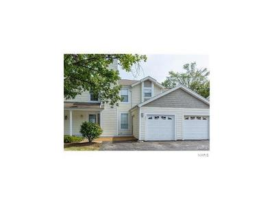 Hazelwood Single Family Home For Sale: 321 Sturbridge Village