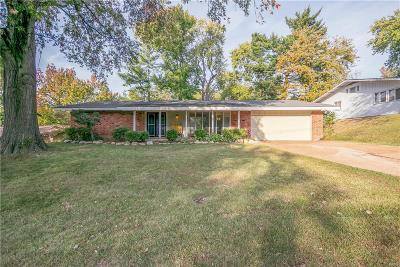 St Louis County Single Family Home For Sale: 1671 Ross Avenue