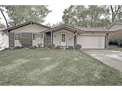 Single Family Home For Sale: 3081 Wintergreen Dr