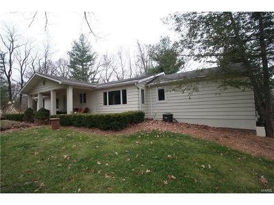 Chesterfield Single Family Home Contingent No Kickout: 156 South Eatherton Road