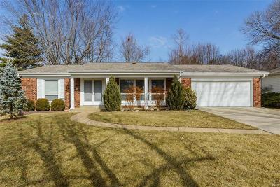 Chesterfield Single Family Home For Sale: 15723 Callender Court