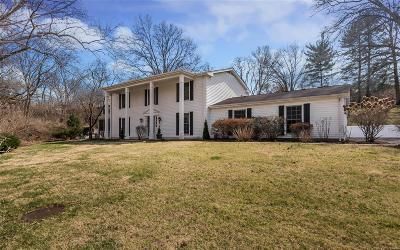 Chesterfield Single Family Home For Sale: 14130 Conway Road