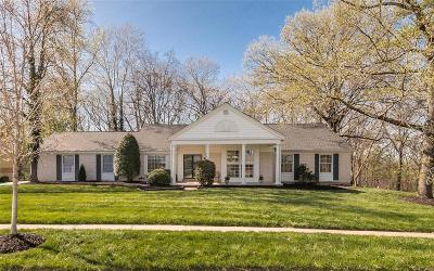 Chesterfield Single Family Home Contingent No Kickout: 15113 Isleview Drive
