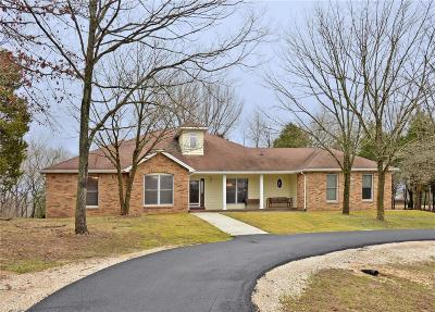 Barnhart Single Family Home For Sale: 7701 Mariah Drive