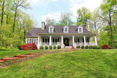 Cape Girardeau County Single Family Home For Sale: 4286 Bloomfield Road