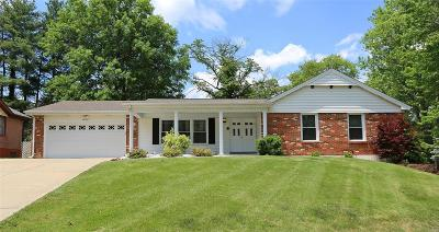 Chesterfield Single Family Home For Sale: 14221 Reelfoot Lake Drive