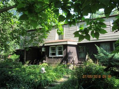 Granite City IL Single Family Home For Sale: $79,600