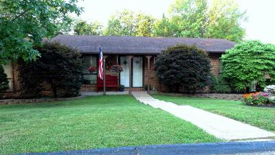 Imperial Single Family Home For Sale: 2014 Raintree Drive