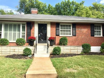 Clayton Single Family Home For Sale: 642 Francis Place