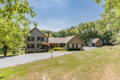 Chesterfield Single Family Home For Sale: 1737 Horseshoe Ridge Road