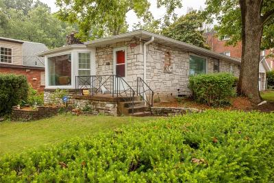 Single Family Home Active Under Contract: 7424 Devonshire Avenue