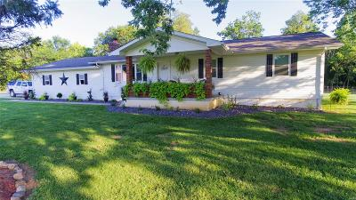 Park Hills Single Family Home For Sale: 907 Griffith Street