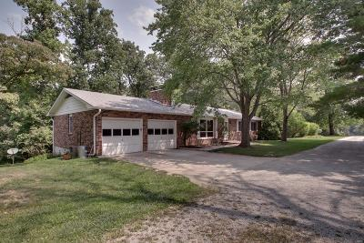 New London MO Single Family Home For Sale: $249,500