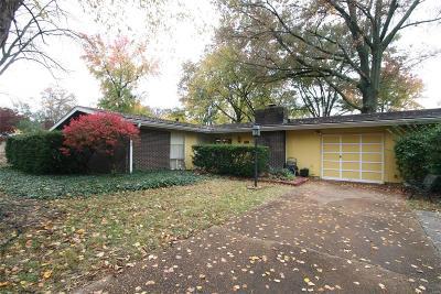 Florissant Single Family Home For Sale: 365 Allen Drive