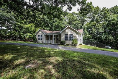 Byrnes Mill Single Family Home For Sale: 6241 Franks Road