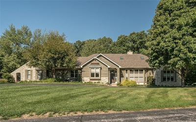 Single Family Home For Sale: 2917 Country Point Court
