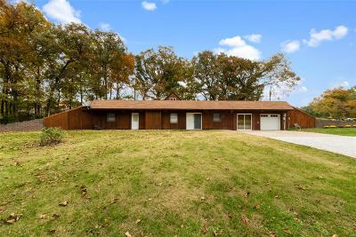 Wright City Single Family Home Active Under Contract: 23201 State Highway O