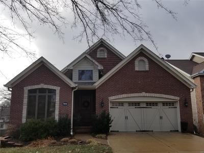 Single Family Home For Sale: 7454 Teasdale