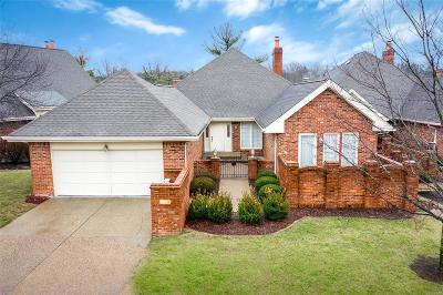 St Louis County Single Family Home For Sale: 2216 Croydon Walk