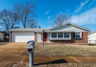 Single Family Home Active Under Contract: 5005 Kerth Road