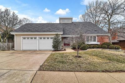 Single Family Home For Sale: 657 Huntley Heights