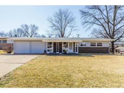 Single Family Home For Sale: 2180 Allen Drive