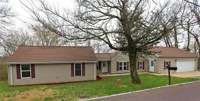 Single Family Home For Sale: 2521 Williams Creek Road