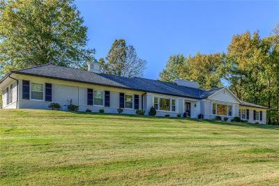 Town and Country Single Family Home Active Under Contract: 8 Country Aire
