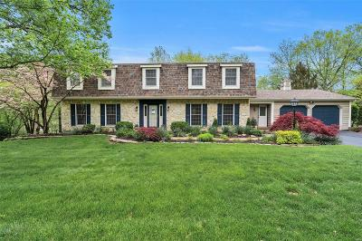 Chesterfield Single Family Home For Sale: 1574 Candish