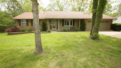 Single Family Home Active Under Contract: 1746 St.francois,