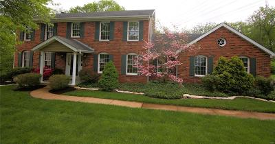 Single Family Home Active Under Contract: 5820 Hightower Drive